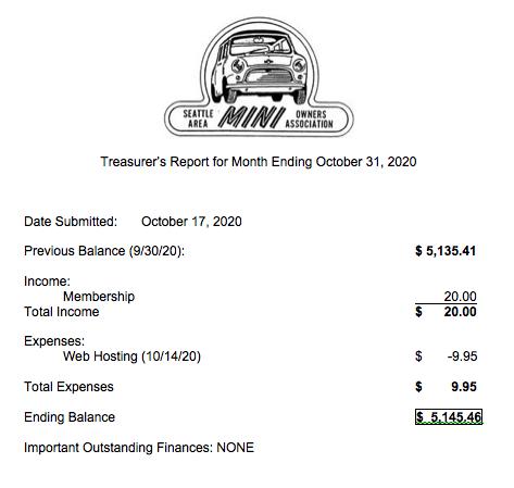 OCT2020-treasurers-report